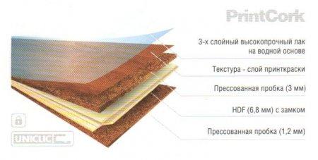 PrintCork